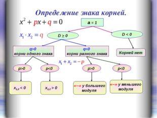 Определение знака корней. а = 1 D > 0 D < 0 Корней нет q>0 корни одного знака