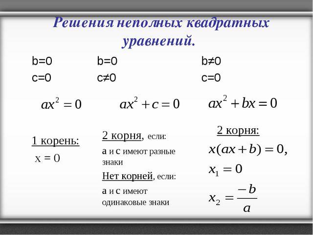 1 корень: x = 0 2 корня, если: а и с имеют разные знаки Нет корней, если: а и...