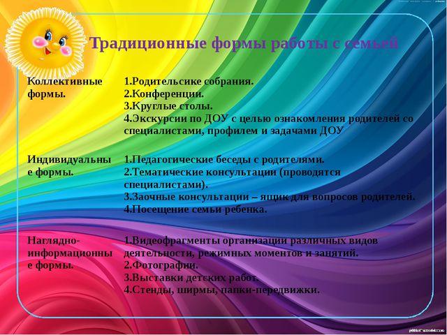 Традиционные формы работы с семьей Коллективные формы. 1.Родительсике собрани...