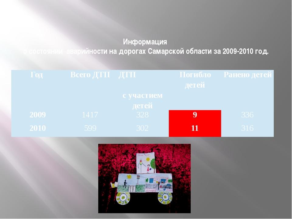 Информация о состоянии аварийности на дорогах Самарской области за 2009-2010...