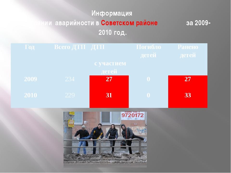 Информация о состоянии аварийности в Советском районе за 2009-2010 год. Год В...