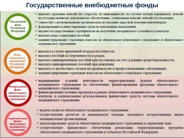 Государственные внебюджетные фонды