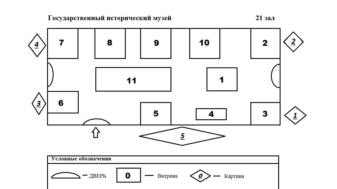 C:\Users\GTA 5\Desktop\Музееведение (Мама)\Схематичное изображение зала.jpg