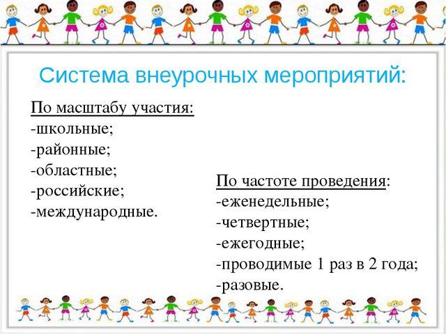 Система внеурочных мероприятий: По масштабу участия: -школьные; -районные; -о...