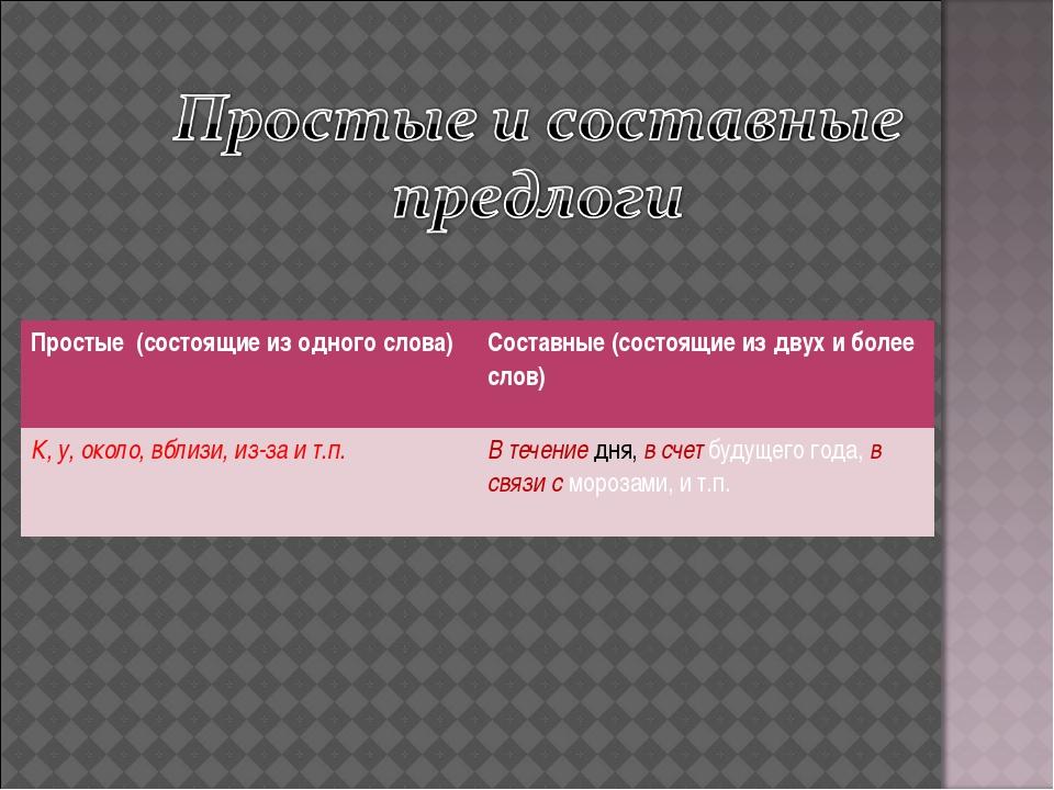 Простые (состоящие из одного слова)Составные (состоящие из двух и более слов...
