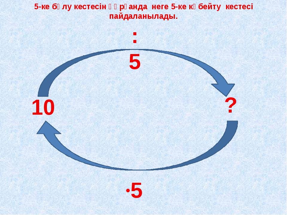 10 ? :5 ·5 5-ке бөлу кестесін құрғанда неге 5-ке көбейту кестесі пайдаланыла...