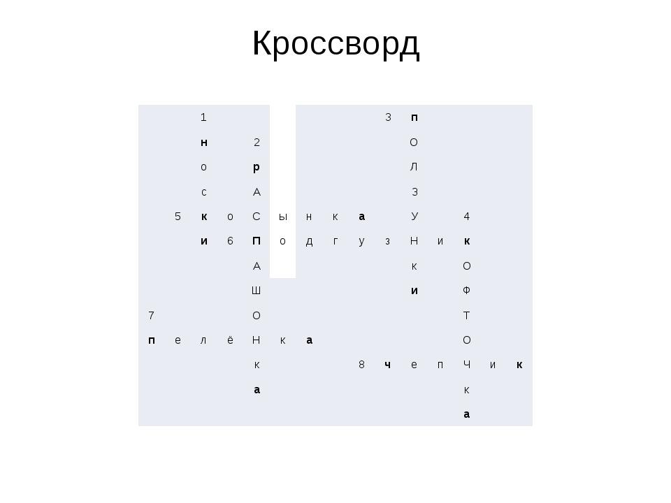Кроссворд 1 3 п н 2 О о р Л с А З 5 к о С ы н к а У 4 и 6 П о д г у з Н и к А...