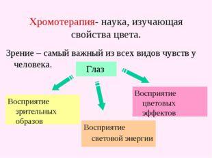 Хромотерапия- наука, изучающая свойства цвета. Зрение – самый важный из всех