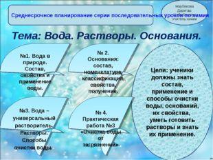 Тема: Вода. Растворы. Основания. Маубекова Даригаш Шаймбековна Учитель химии