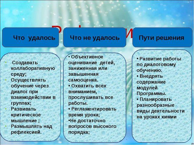 Рефлексия Что удалось Что не удалось Пути решения Создавать коллаборативную...
