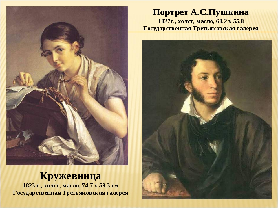 Кружевница 1823 г., холст, масло, 74.7 х 59.3 см Государственная Третьяковска...