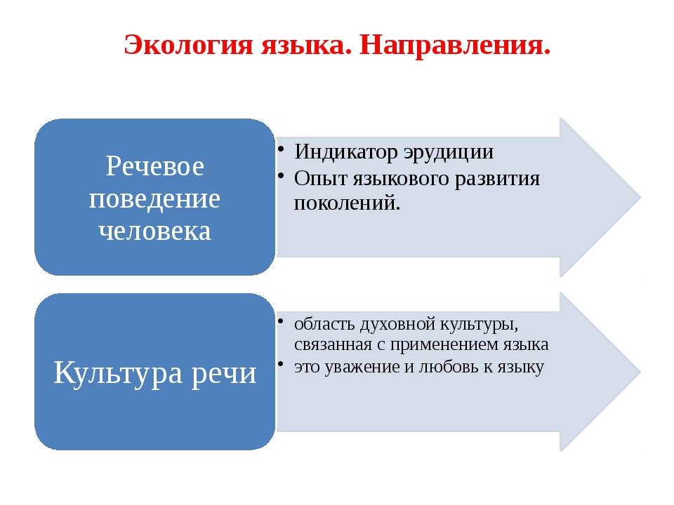 Экология языка. Направления.