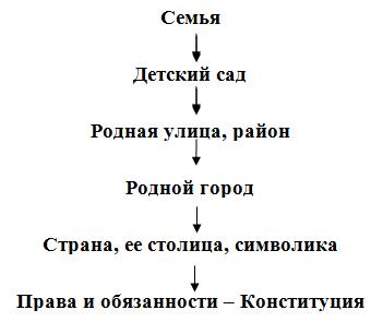 http://www.detsad72.ru/images/sovet/img_43ef033ab8ab.png