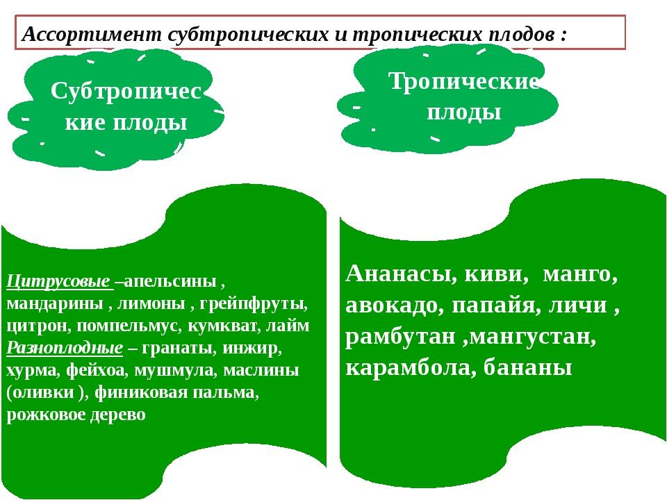 Ассортимент субтропических и тропических плодов : Субтропические плоды Тропич...