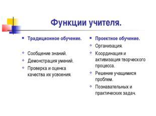 Функции учителя. Традиционное обучение. Сообщение знаний. Демонстрация умений