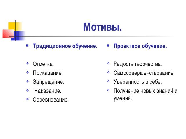 Мотивы. Традиционное обучение. Отметка. Приказание. Запрещение. Наказание. Со...