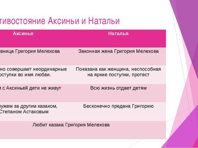 Противостояние Аксиньи и Натальи Аксинья Наталья Любовница Григория Мелехова...