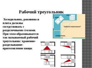Рабочий треугольник Холодильник, раковина и плита должны соседствовать с разд