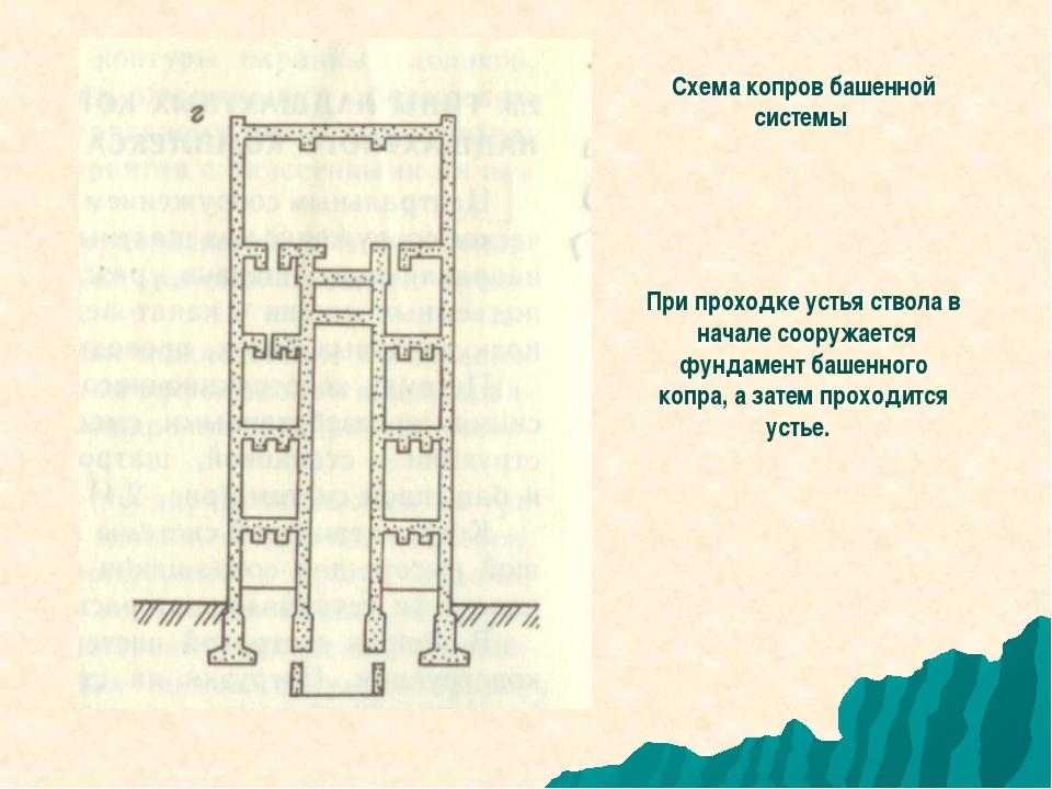 Схема копров башенной системы При проходке устья ствола в начале сооружается...