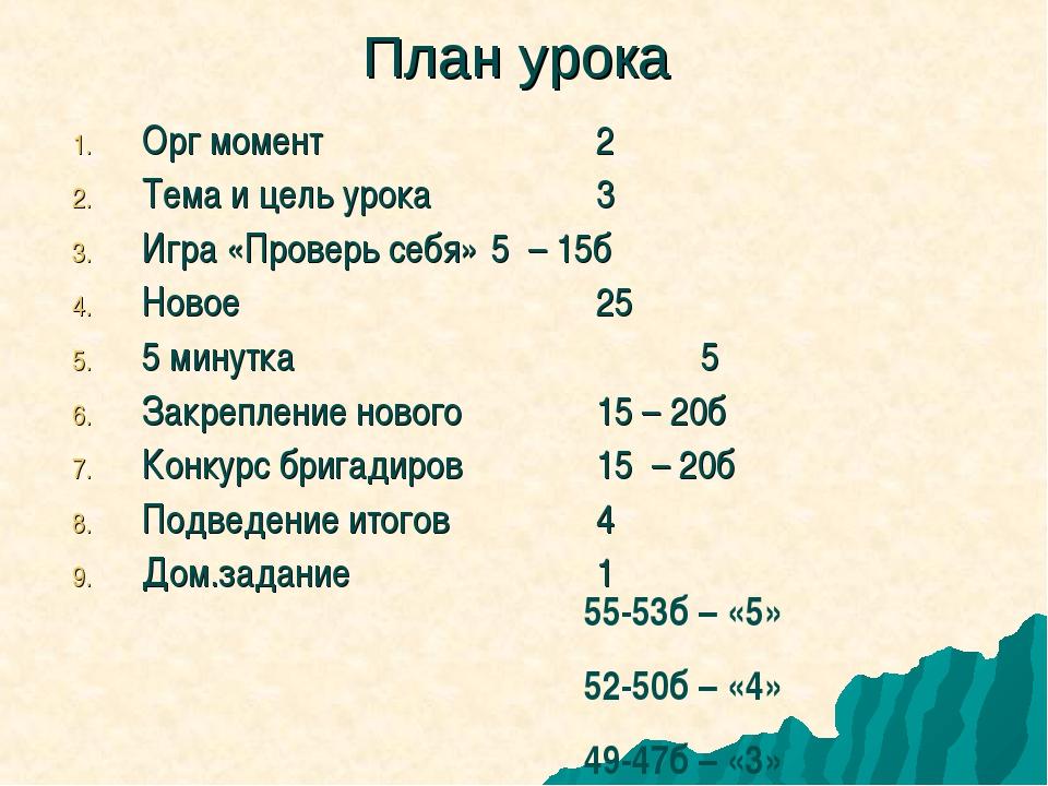 План урока Орг момент 2′ Тема и цель урока3′ Игра «Проверь себя»5′ – 15...