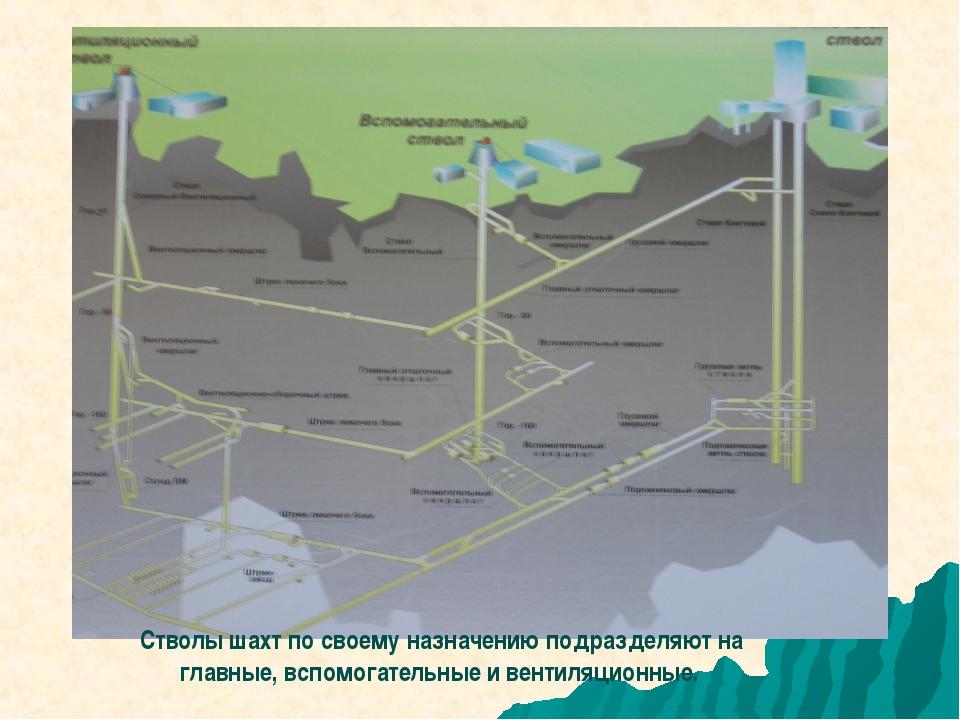 Стволы шахт по своему назначению подразделяют на главные, вспомогательные и в...