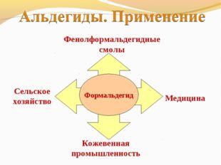Формальдегид Кожевенная промышленность Медицина Фенолформальдегидные смолы Се