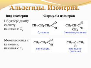 Вид изомерииФормулы изомеров По углеродному скелету, начиная с С4  Межкласс