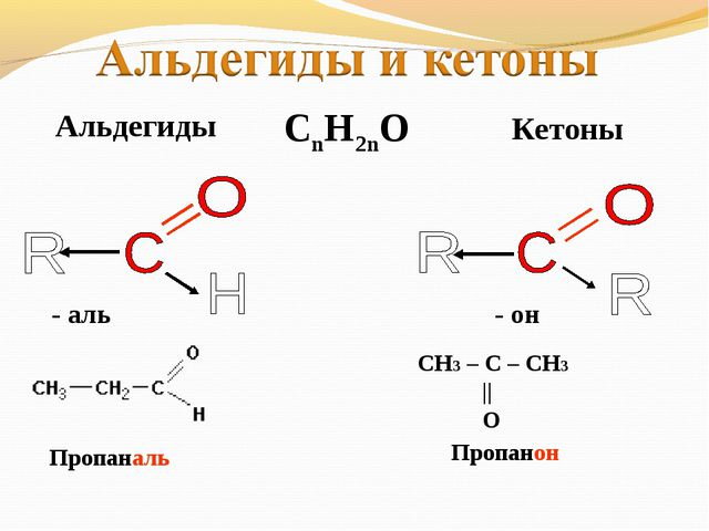 Альдегиды Кетоны - аль - он СН3 – С – СН3 || O Пропаналь Пропанон CnH2nO