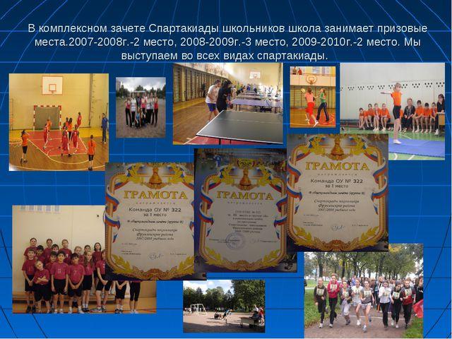 В комплексном зачете Спартакиады школьников школа занимает призовые места.200...