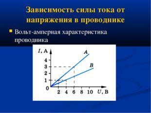 Зависимость силы тока от напряжения в проводнике Вольт-амперная характеристик