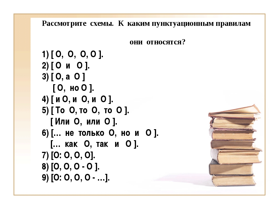Рассмотрите схемы. К каким пунктуационным правилам они относятся? 1) [ О, О,...