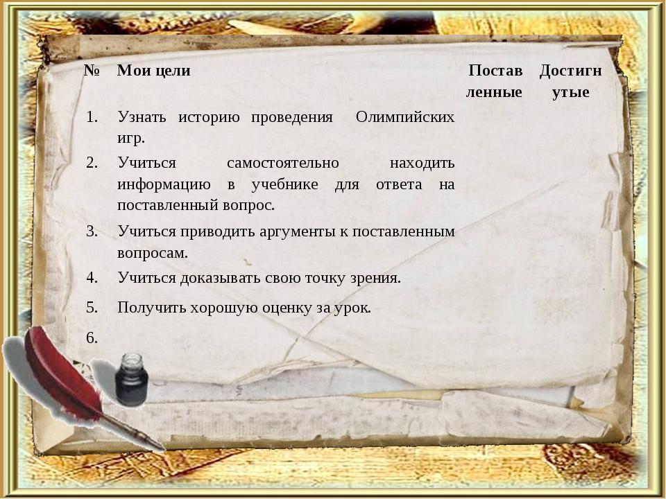 №Мои целиПоставленные Достигнутые 1.Узнать историю проведения Олимпийски...
