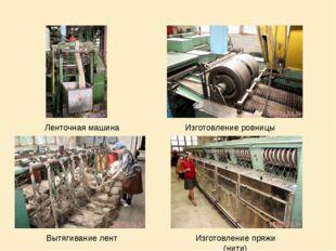Ленточная машина Изготовление ровницы Вытягивание лент Изготовление пряжи (ни