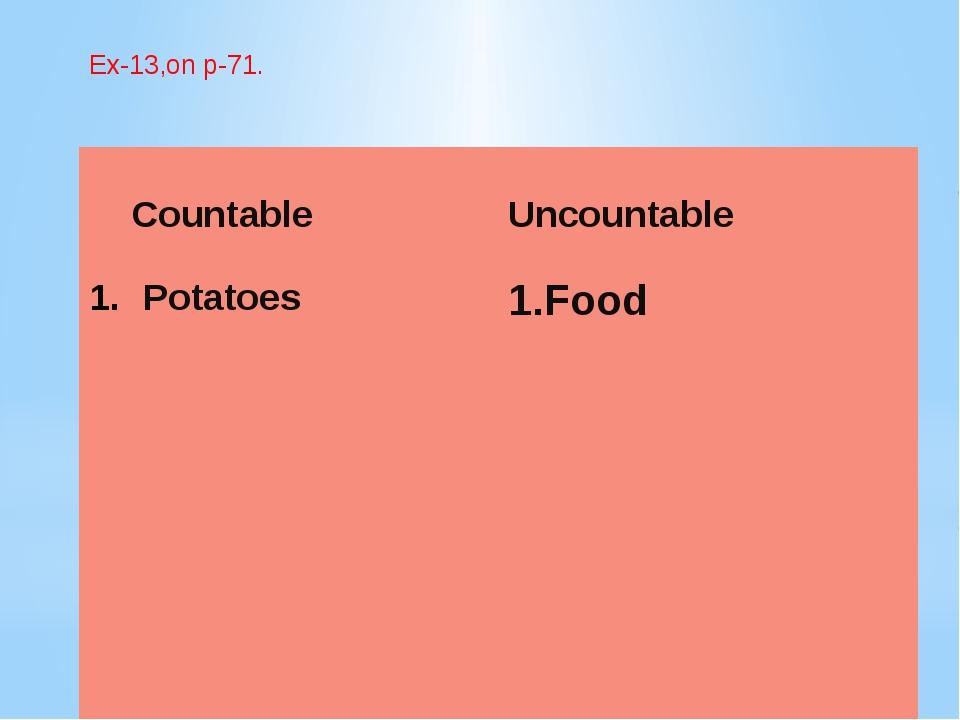 Ex-13,on p-71. Countable Potatoes Uncountable 1.Food