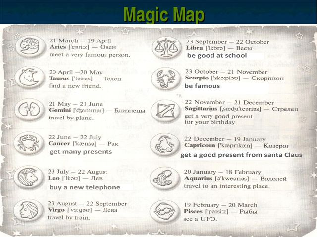 Magic Map