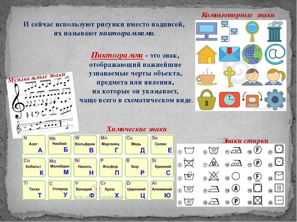 Химические знаки Музыкальные знаки Компьютерные знаки Знаки стирки Пиктограмм...