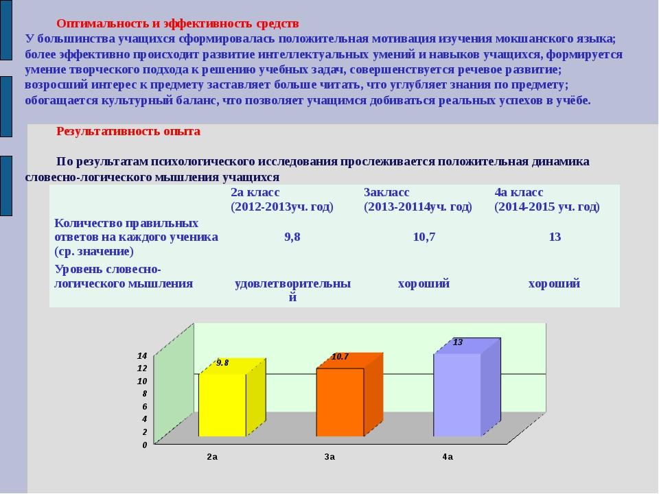 Оптимальность и эффективность средств У большинства учащихся сформировалась...