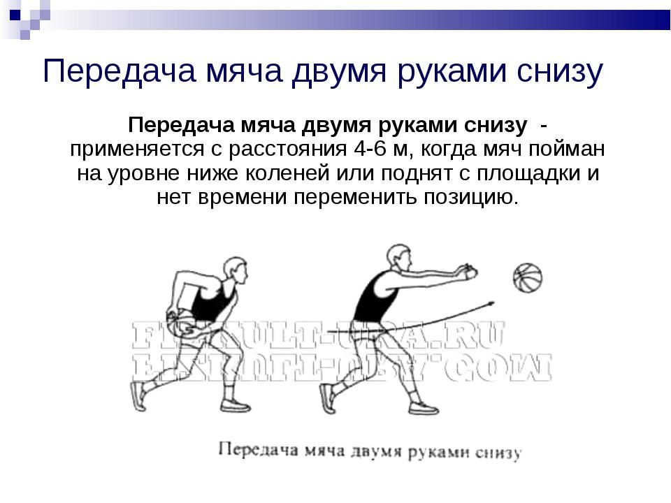 Передача мяча двумя руками снизу Передача мяча двумя руками снизу - применяе...