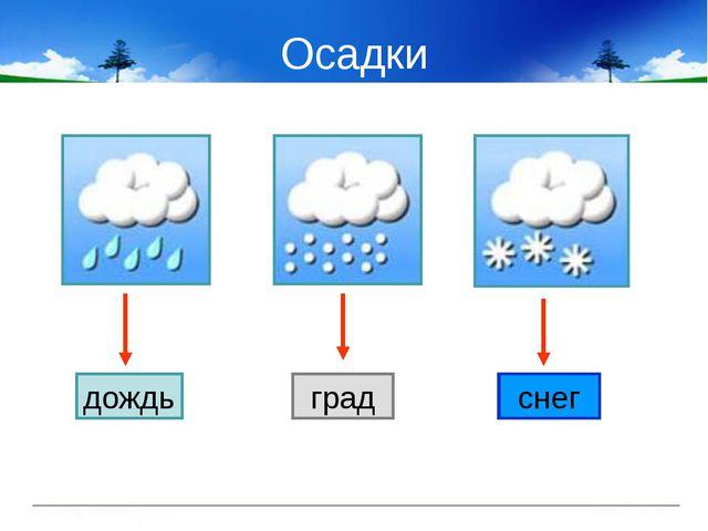 Осадки дождь град снег
