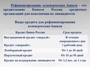 Рефинансирование коммерческих банков - это кредитование Банком России кредит