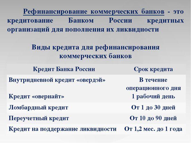 Рефинансирование коммерческих банков - это кредитование Банком России кредит...