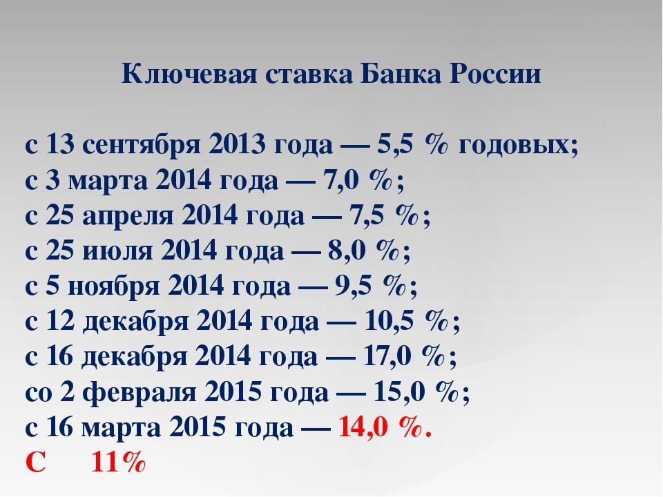 Ключевая ставка Банка России с 13 сентября 2013 года— 5,5% годовых; с 3 мар...