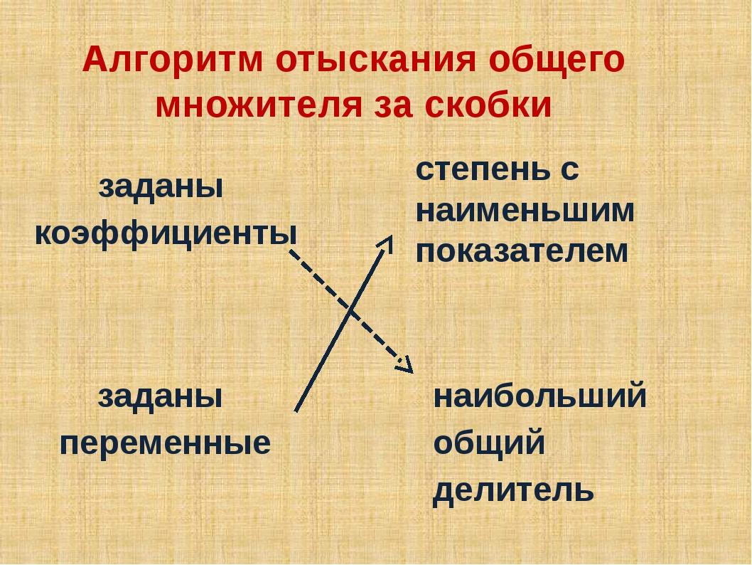 Алгоритм отыскания общего множителя за скобки заданы коэффициенты заданы пере...