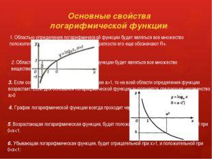 Основные свойства логарифмической функции: 1. Областью определения логарифмич