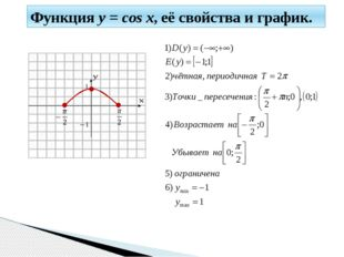 Функция y = cos x, её свойства и график.