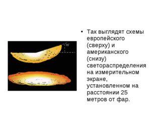 Так выглядят схемы европейского (сверху) и американского (снизу) светораспред