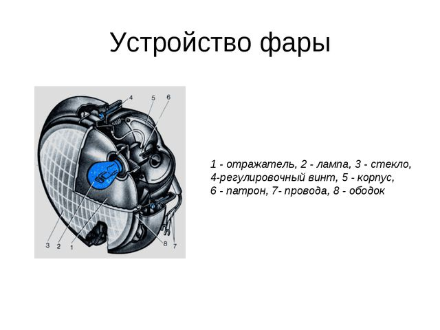 Устройство фары 1 - отражатель, 2 - лампа, 3 - стекло, 4-регулировочный винт,...