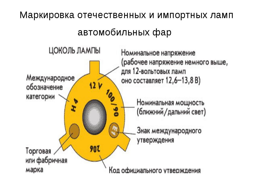 Маркировка отечественных и импортных ламп автомобильных фар