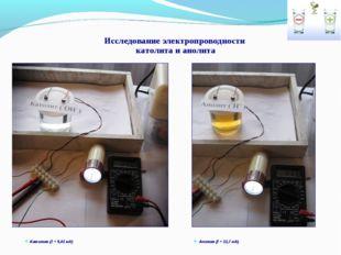 Исследование электропроводности католита и анолита Католит (I = 9,01 мА) Анол