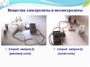 Вещества электролиты и неэлектролиты Хлорид натрия (I) (сухая соль) Хлорид на